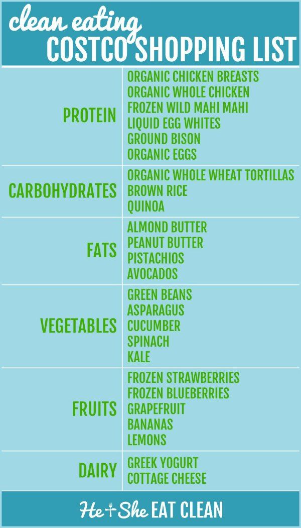 Eating Clean At Costco Shopping List Costco Shopping Clean