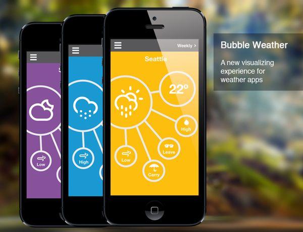 Bubble weather app by Pamela Rodriguez, via Behance