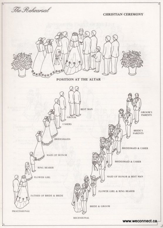 afb3d8b5c690b2256dd42580007dee5f?b=t 7 best images of wedding processional line up wedding party line