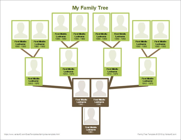 Fill In The Blank Family Tree Template (6) - TEMPLATES ...
