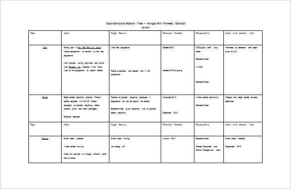 School Action Plan Template Free Sample Example Format Inside