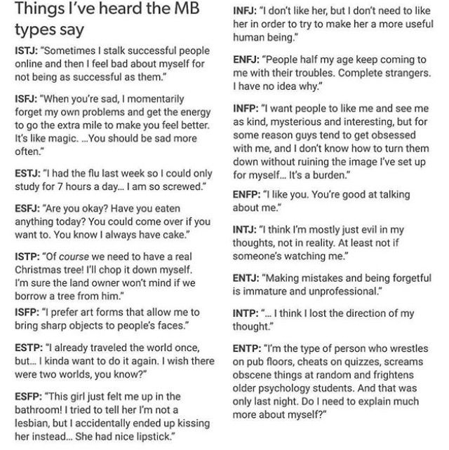 Mbti dating ny times