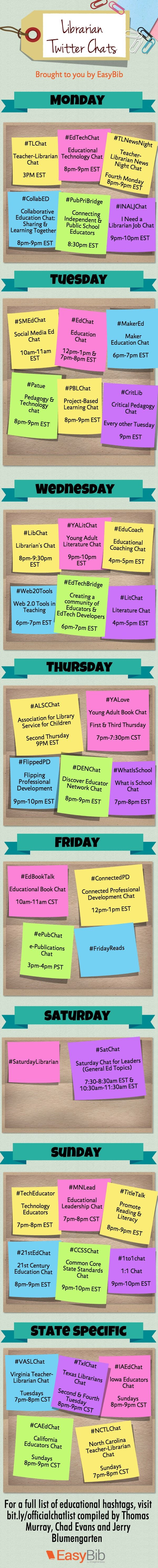 [Infographic] Librarian Twitter Chats