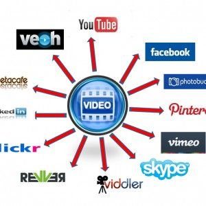 How to Success in Optimization with Video Marketing ! - Guest Posting | Quality Content