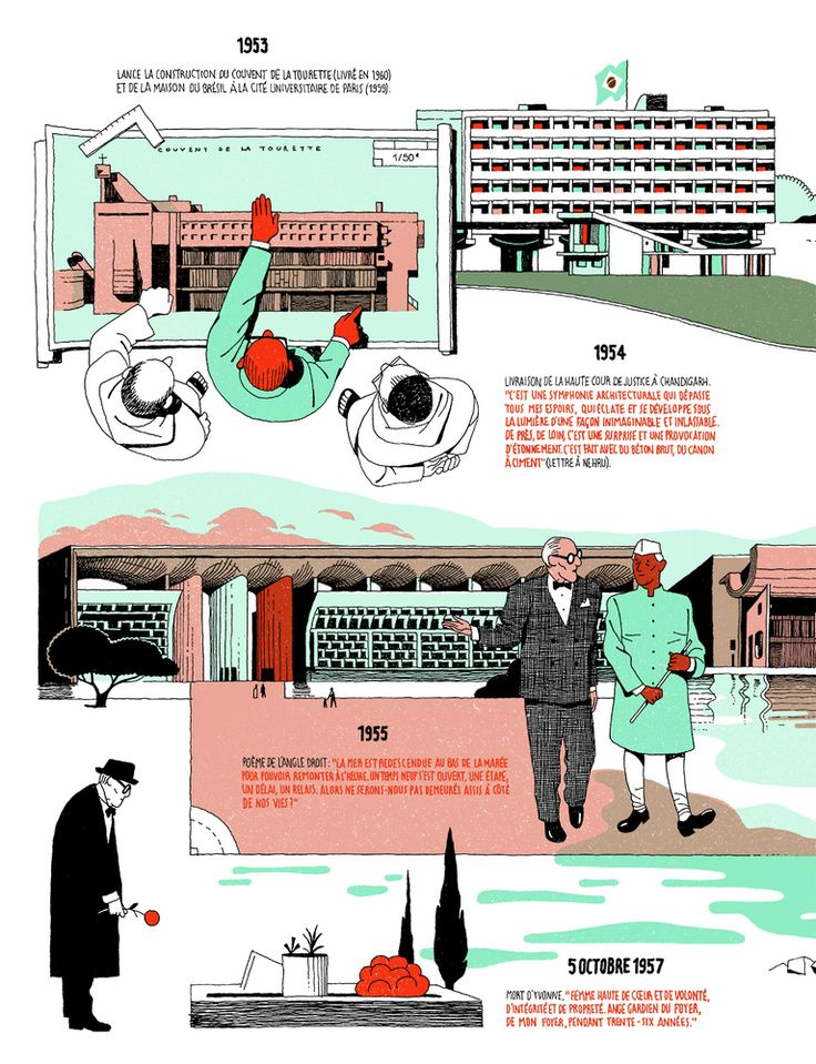 Gallery - Infographic: The Life of Le Corbusier by Vincent Mahé - 4