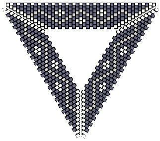 Triangle Markha