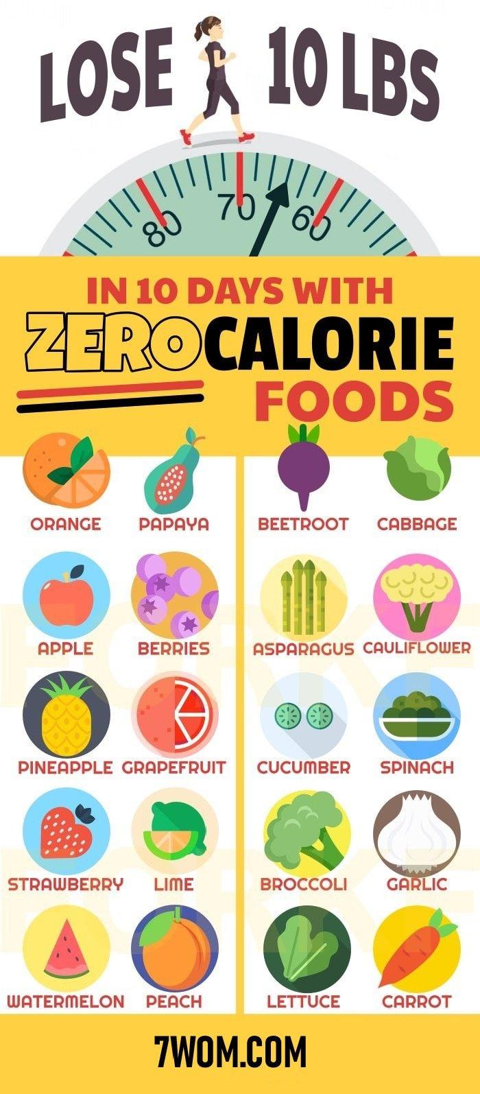 Ihr Körper benötigt mehr Anstrengung und verbrennt mehr Kalorien, um diese …   – Modera is your lifestyle.