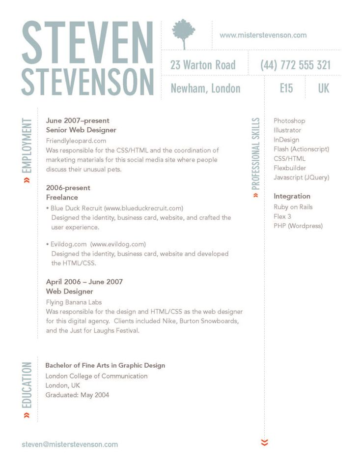 sophie wilsonpersonal professional development ppdcreative cvexisting examples and research a little too much design for my purposes but i like - Sample Resume Header Designs