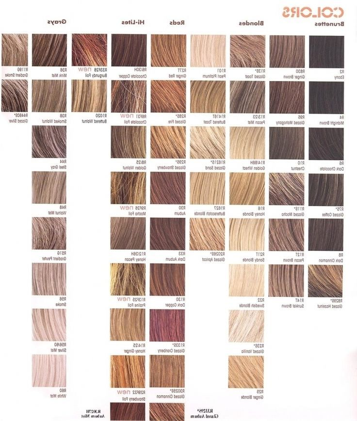 Blonde Hair Color Chart Light Strawberry Blonde Hair Color Chart