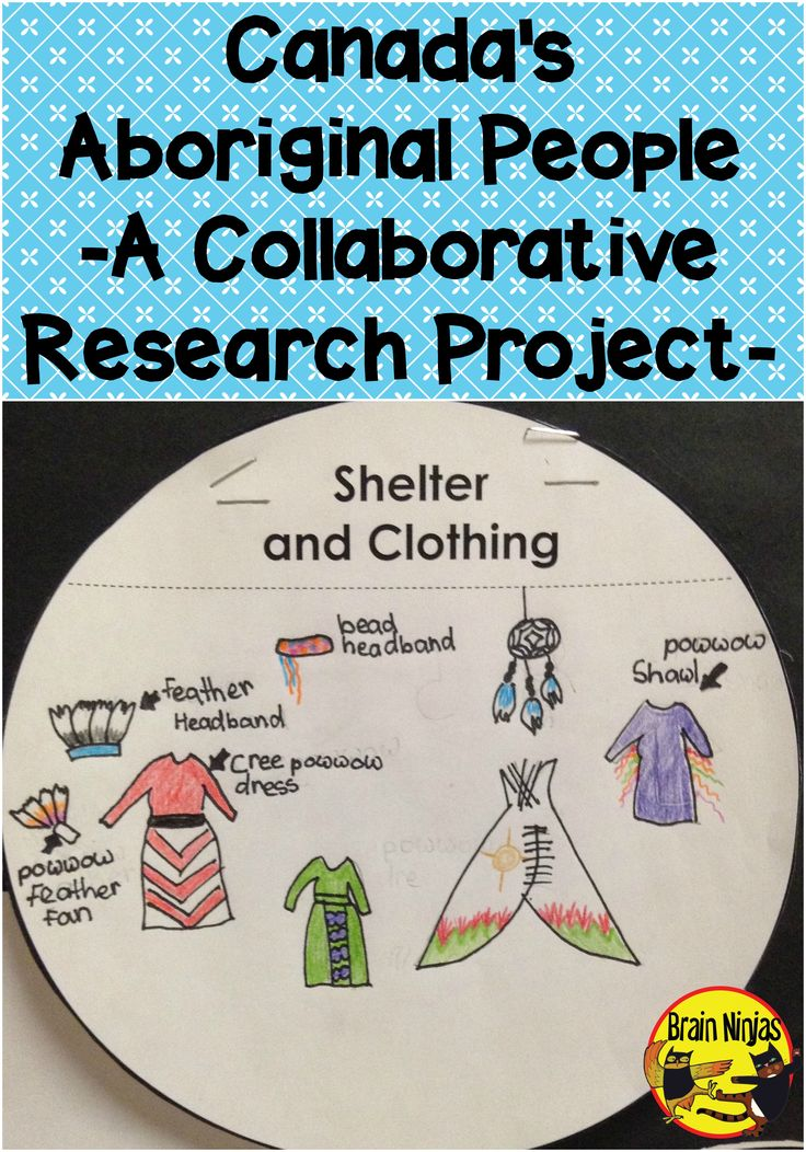 Your class can collaborate to learn about First Nations, Metis and Inuit people and their connection to the land.  This activity can be modified for Grade 4 or Grade 5 social studies in Alberta.