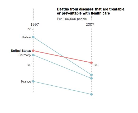 Rating a health laws success - NY Times, see: http://www.nytimes.com/interactive/2014/05/19/health/rating-a-health-laws-success.html?_r=0