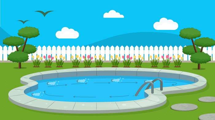 How To Circulate Pool Water Without A Pump Best Pool Vacuum Pool Water Pool