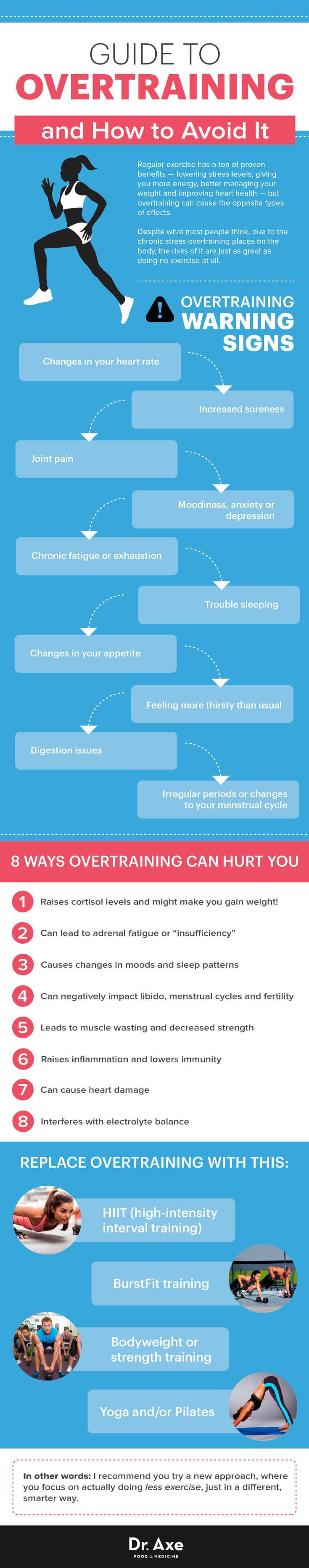 Is Less More When Exercising? 8 Risks of Overtraining - Dr. Axe