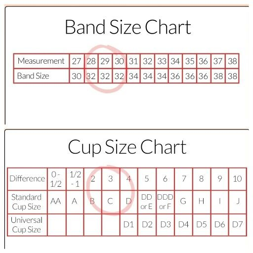 For example, if your band size is 34 but your bust size is 37, then your bra size is 34C (difference of 3, again, means it's a C cup). Of course, it's worth mentioning that bras can fit differently according to different brands, but now you have the basic tools to work out your correct size.