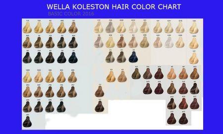 Wella hair color chart