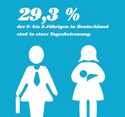 Quelle: Statistisches Bundesamt 2013