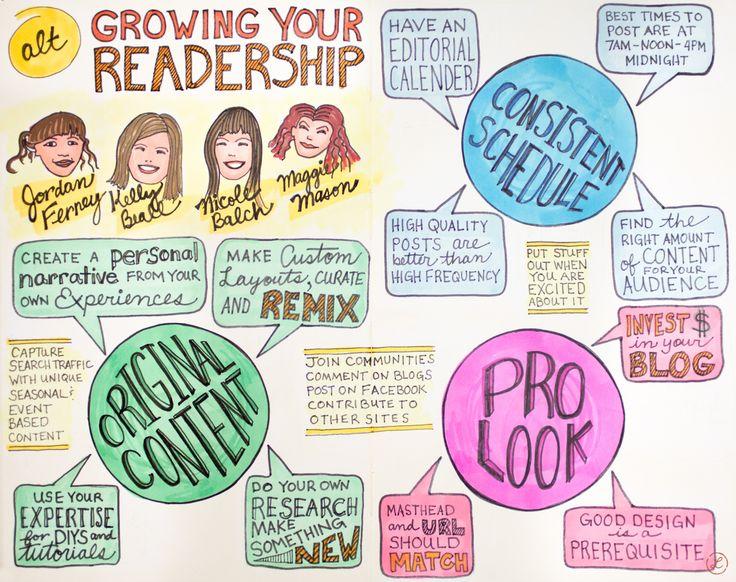 Growing your readership: Blog Advice, Blog Protip, Design Crushes, Blog Sit Advice, Blog Tips, Blog Business, Business Blog, Alt Blog, Blog Readership