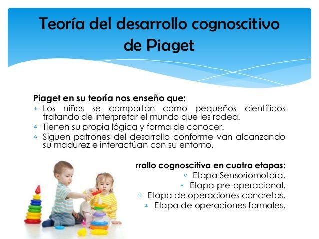 desarrollo cognitivo infantil - Buscar con Google