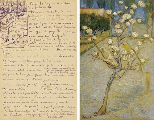 Van Gogh Letter. Would love a book of his letters. I'm sure it exists somewhere.