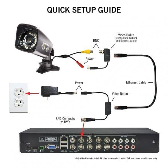 Security Camera Wiring Diagram En 2020