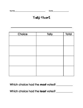 This is a blank tally chart template, with room for a title, four categories, tallies, and totals for each category.  Follow-up questions at the bottom ask students to analyze their chart for most/least votes.  Great for teaching data analysis, or integrating math into other subject areas.