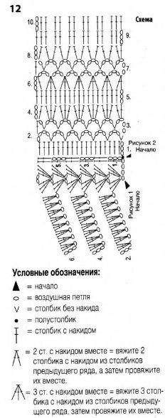 Как связать тунику крючком