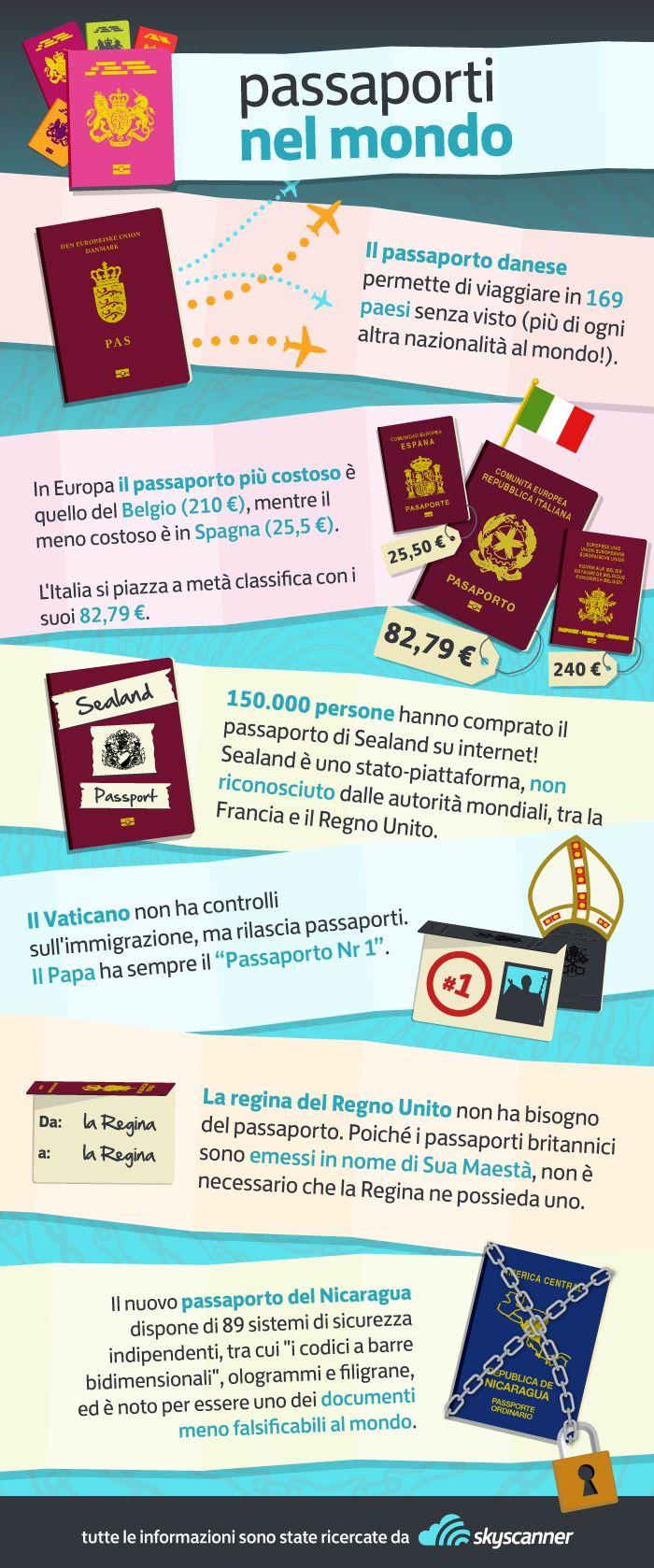 #Passaporti nel mondo. Tutte le curiosità sui passaporti delle diverse nazioni del pianeta.
