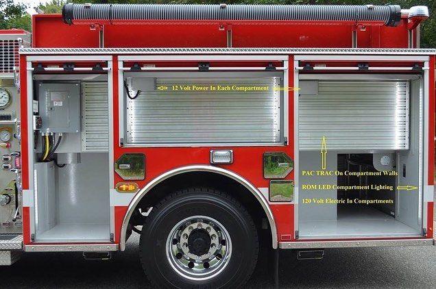 Beautiful Fire Truck Firefighter Brotherhood Firefighter Firefighters Firefighter Feuerwehr Fire Trucks Firefighter Brotherhood Firefighter
