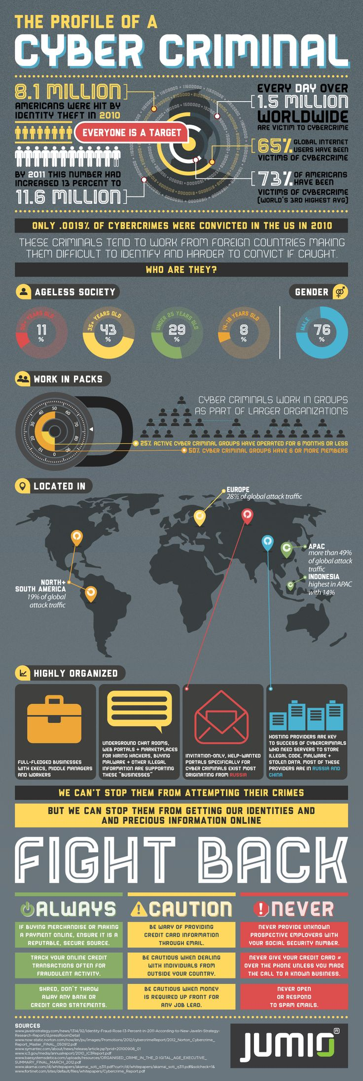 best images about life path forensic profile of a cyber criminal infographic