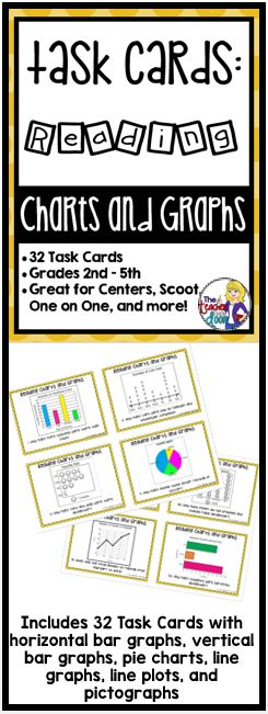 This Reading Charts and Graphs Task Card set gives your students lots of focused practice interpreting a variety of charts and graphs and doing computation using them as well. There are horizontal bar graphs, vertical bar graphs, pie charts, line graphs, line plots, as well as pictographs, to give your students the practice they need in a variety of formats. 32 task cards for grades 2nd - 5th. (TpT Resource)