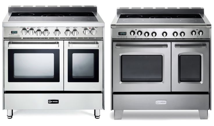 "These all new Verona Fully Electric 36"" Double Oven Ranges give designers and homeowners even more selection without sacrificing performance!"