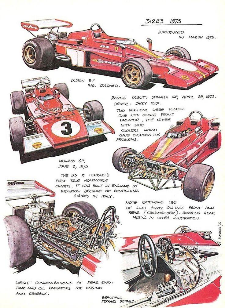 693 best CARS Formula images – Diagram Of A Formula 1 Race Engine