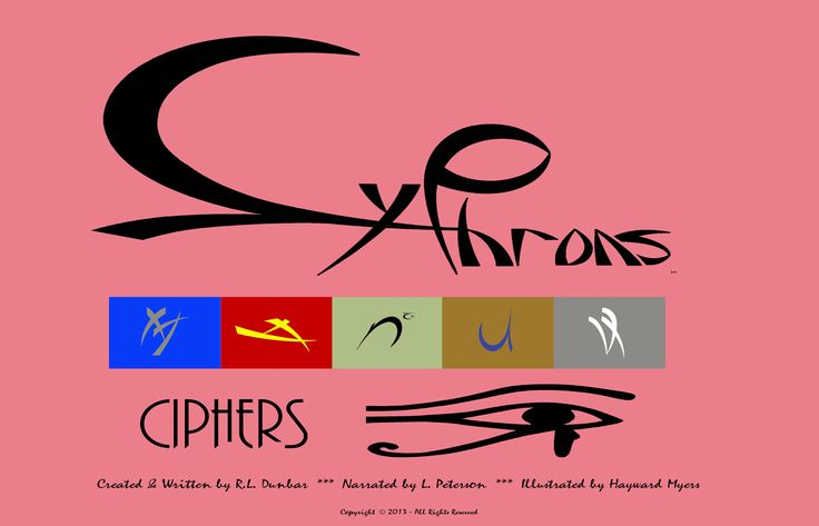 CyPhrons Ciphers - CyPhrons logo Design & Copyright © - R L Dunbar, All Rights Reserved http://CyPhrons.blogspot.com