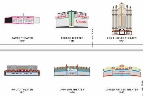 Los Angeles theater district, Taylor Vaughn illustration