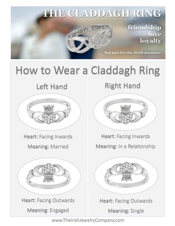 how to wear an irish claddagh ring