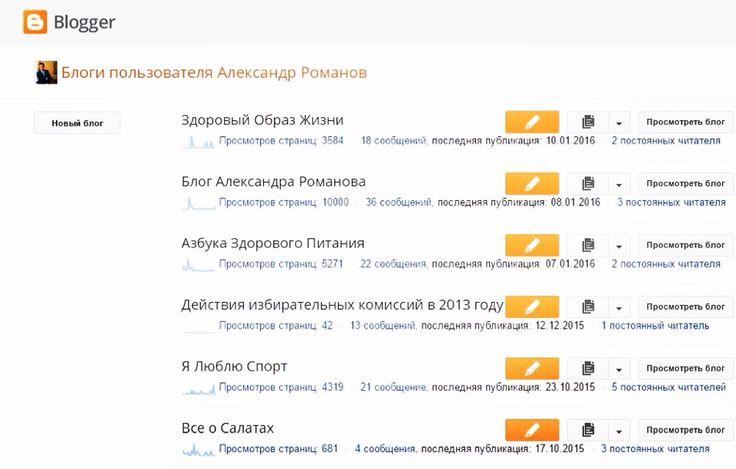 Мои блоги растут  с каждым днём посещаемость  все больше и больше  Один из Блогов уже достиг отметку в 10000 просмотров❗️