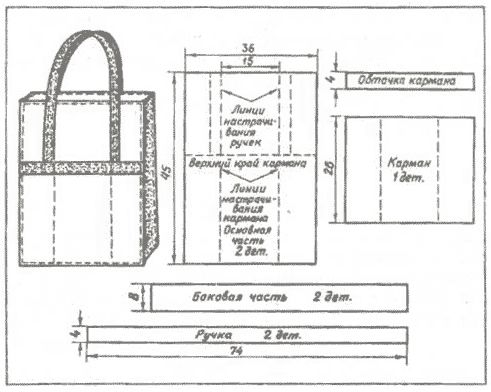 выкройки сумок из ткани - Летом модно. джинсовые сумки своими руками.