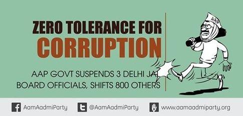 Aam Aadmi Party - Quora