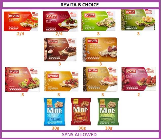 Ryvita slimming world syn values