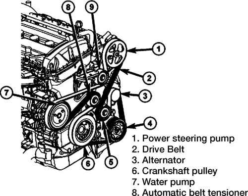 dodge water pump diagram