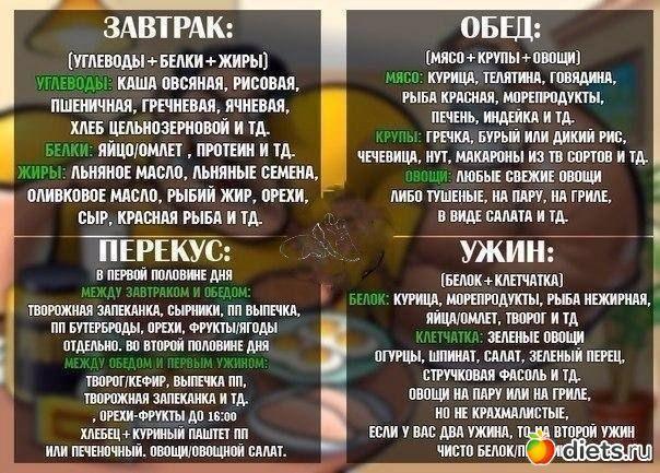 Как я давно это искала :): : Дневники - diets.ru