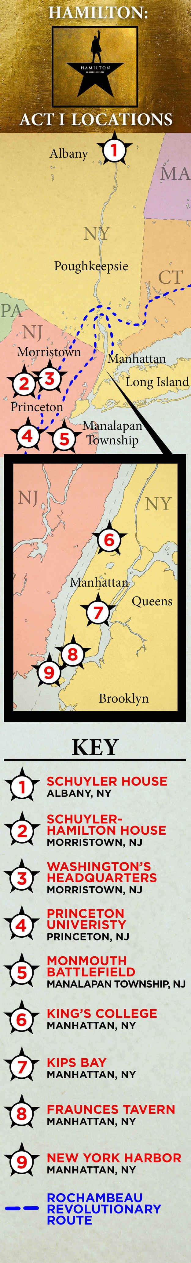 """The """"Hamilton"""" Guide To New York And New Jersey"""