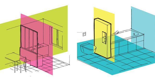 Cloisons partielles : isoler l'entrée, fermer la cuisine, rangement de chambre...