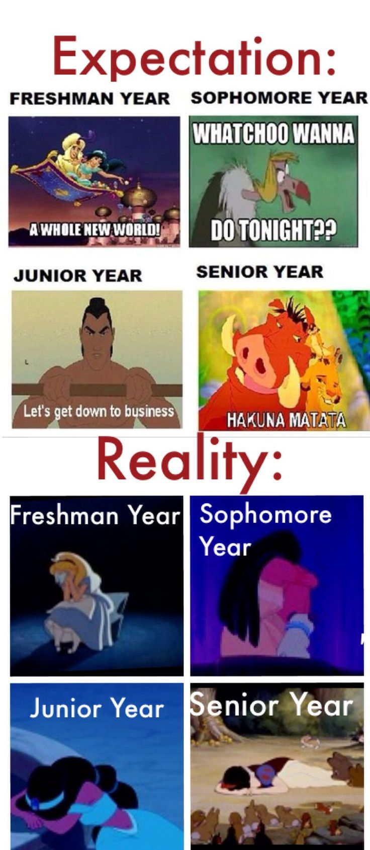 High School: a summary.  it looks like they are crying, but actually jasmine and snowwhite are just hardcore sleeping because junior year you learn to fall asleep everywhere and all the time… yep