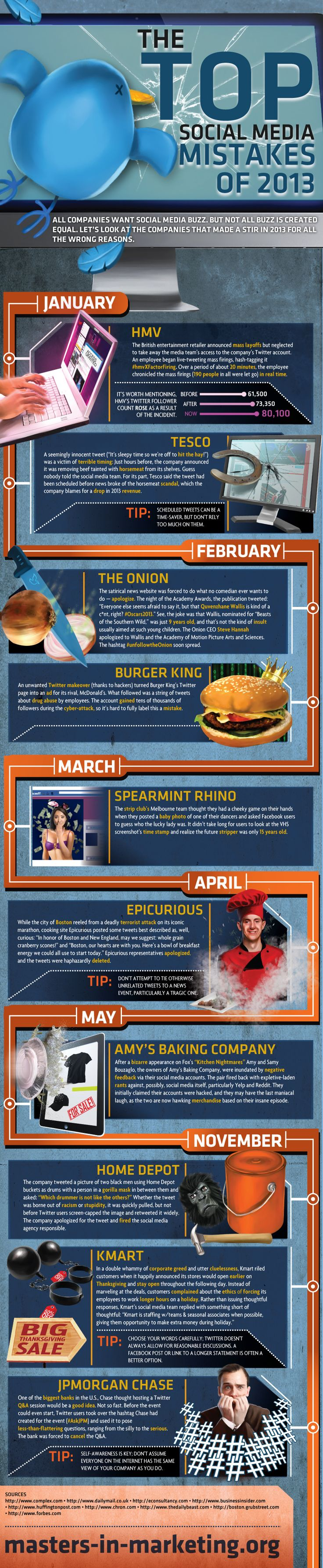The Top Social Media Mistakes Of 2013   #Infographic #SocialMedia #Mistakes