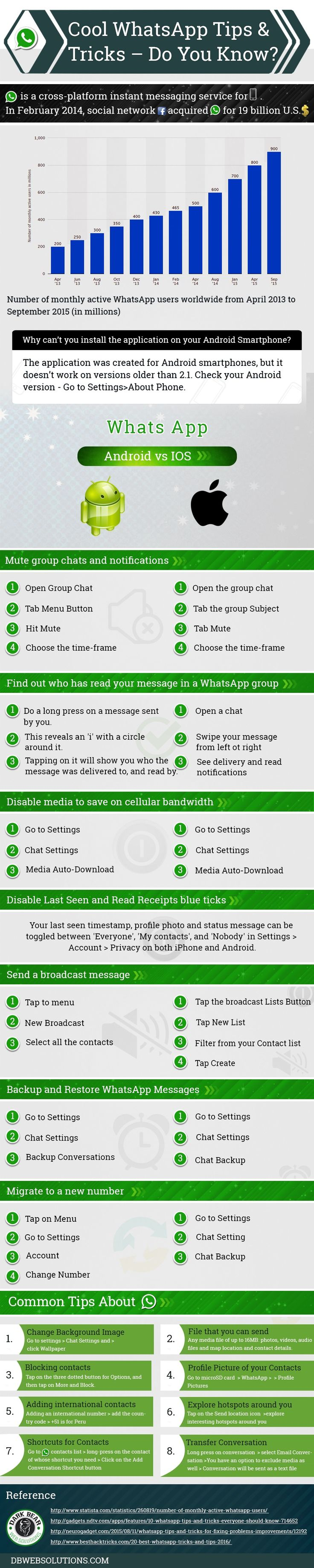 Ketomob apps whatsapp