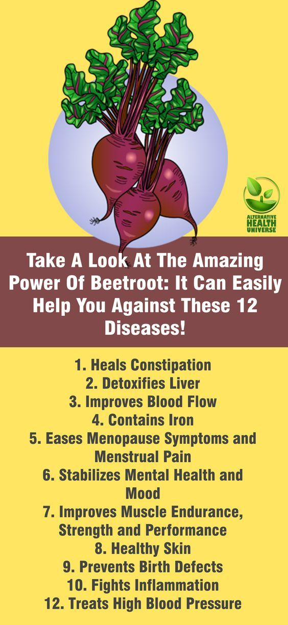 Take a Look at The Amazing Power of Beetroot