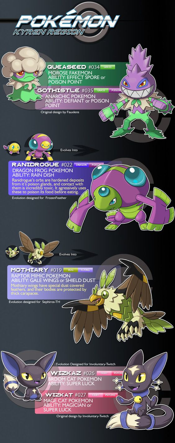 We have some super cool Pokemon lines in this week's major Kyren Region Fakemon release! First we have a grass/poison type, designed by , with some slight tweaks by me. We also have a further evolu...