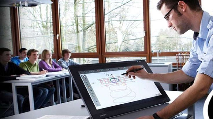 How to Use Wacom, SmoothDraw and Camtasia Studio for Creating Engaging Videos like Sal Khan - EdTechReview™ (ETR)