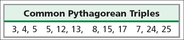 Common Pythagorean Triples
